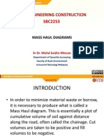 SBC2253 OCW Mass Haul Diagrams