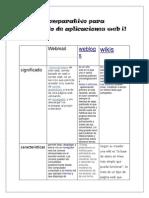 Cuadro comparativo para desarrollo de aplicaciones web.docx