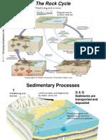 Sedimentary Mineral Associations
