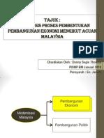 Acuan Malaysia