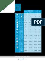 Tabela Tecnica Paviflex