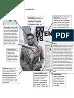 Task 2 Magazine Content Page Analysis