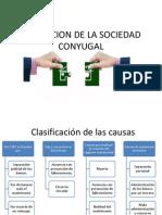 6-Disolucion de La Sociedad Conyugal