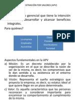 ADMINISTRACIÓN POR VALORES (APV)