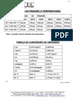 Tabela Conversao Unidades Revisao 07032008