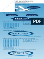 infographic_scotland_analysis_financial_services.pdf
