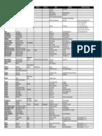 Primarie 2014 Segretario Regionale Pd Marche DOVE VOTARE - I SEGGI
