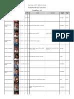 Grand Forks County arrests for 2/13/2014