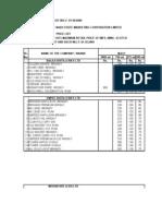 Tasmac Price List