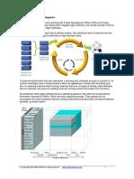 Curso 02.Agile Interfaces Pmo Integration