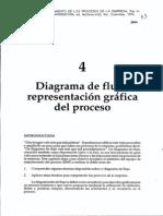 grafica_procesos