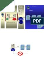CDSRM009_ P2P_LOT5_Communication fournisseurs V2.0.ppt