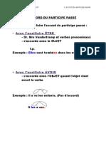 L'accord du participe passé - notes