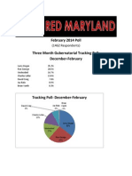 February 2014 Red Maryland Poll Results