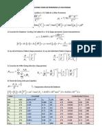 Ecuaciones Viscosidad y Conductividad Termica