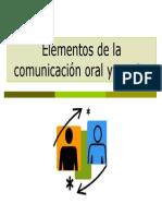 03-Elementos-de-la-comunicación