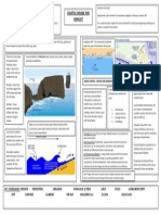 Revision Guide Coastal Change and Conflict