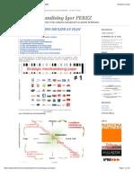 Plan Merchandising | Interfaces Merchandising Igor PEREZ