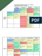 Pndf -Metas Por Programas - Evaluacion 2001-2004