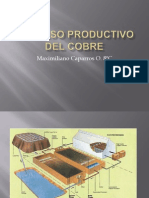 procesoproductivodelcobre-130911064639-phpapp01