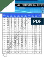 Catalogogral. Bridas Pesos PDF
