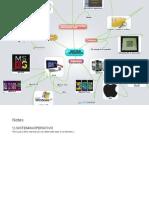 Sistema Operativo (6)