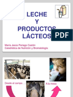 productos-lacteos.ppt