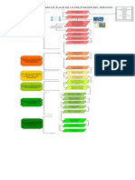 diagrama flujo 3