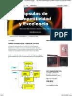 Cápsulas de Competitividad y Excelencia_ Modelo conceptual de Calidad del Servicio