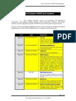 List of Common TCPIP Port Numbers