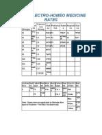 Radionics Rates