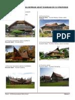 Gambar Dan Nama Rumah Adat Daerah Di 33 Provinsi