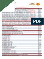 Lista de Precios Pm Micro Octubre 2013