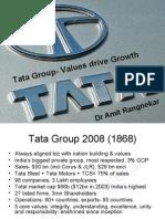 Tata Group- Diversification