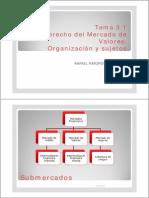 03-1 El Derecho del Mercado de valores Organización y sujetos.pdf