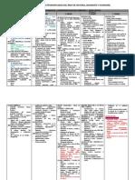 Cartel de Contenidos 2014 Hge (1ro - 5to Sec)