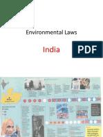 BINS Environmental Laws