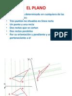 Geometria Descriptiva El Plano