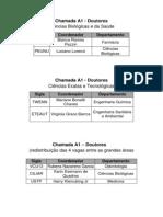 z04.Resultado__Edital__07_12_DIA_1.pdf