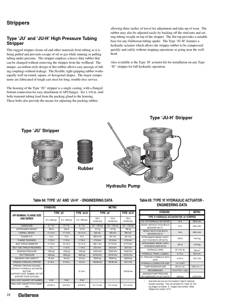 Strip pres gas technologies machines geenschuldenfo Choice Image