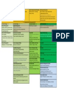ITIL 1-Page Cheat Sheet