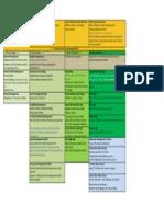 Birt Rcp Designer 2 3 2 Download Birt-rcp-report-designer