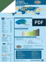 AcclaimIP 2013 Patent Statistics Infographic