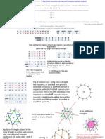 COBOL File Status Codes | Logarithm | Sequence