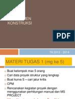 Tugas -Man Pro -2013-2014