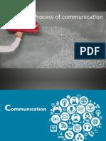 Nature & Process of Communication