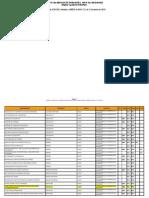 Resolução Normativa nº 211- Cobertura Assistencial - Rol de Procedimentos- Anexo I (Com grifo).pdf