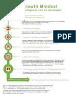 growth mindset graphic