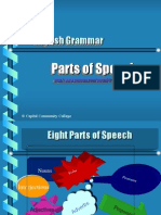 lets review the parts of speech 2