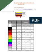 Identificación con  los condensadores.doc